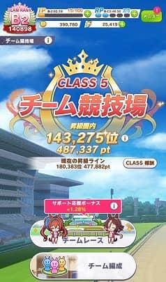 CLASS6昇級ライン